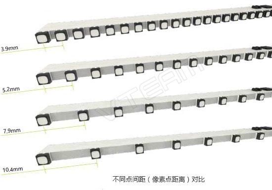 不同的LED透明屏点间距之间的效果对比图