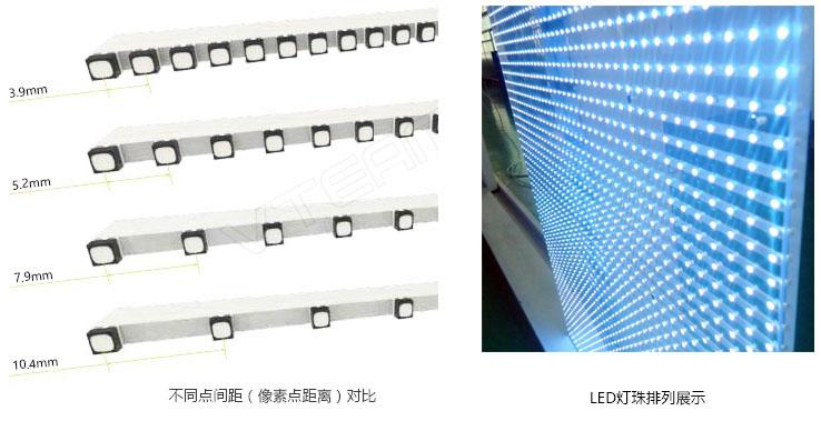 涨知识!常见的2种LED透明屏灯条连接工艺